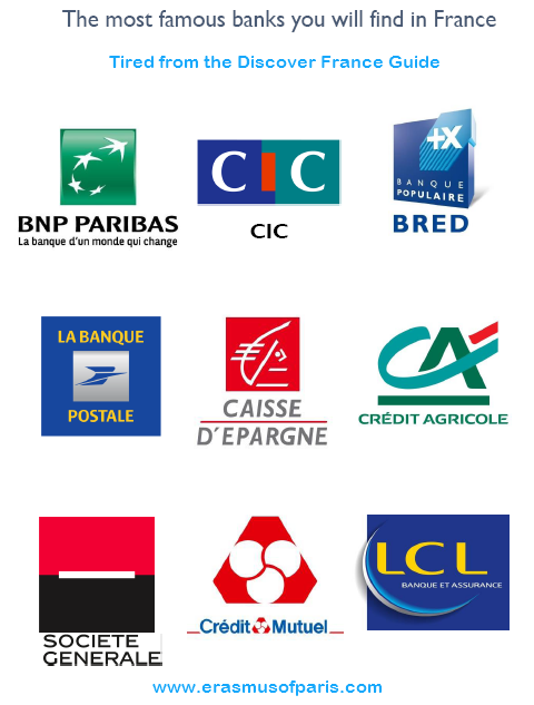 Famous Banks in France